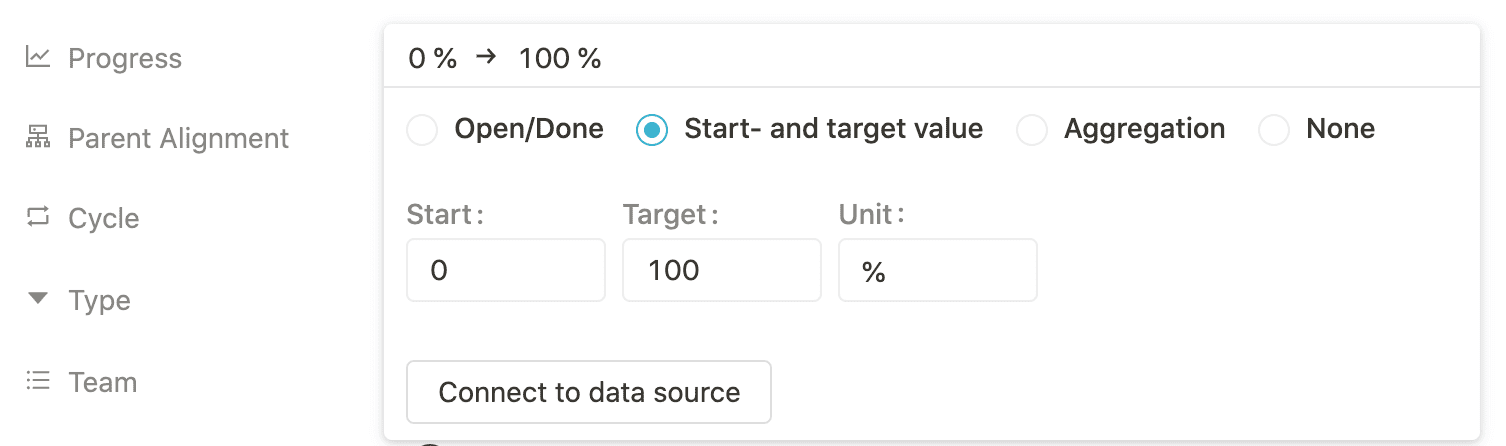 Measurement of OKR progress